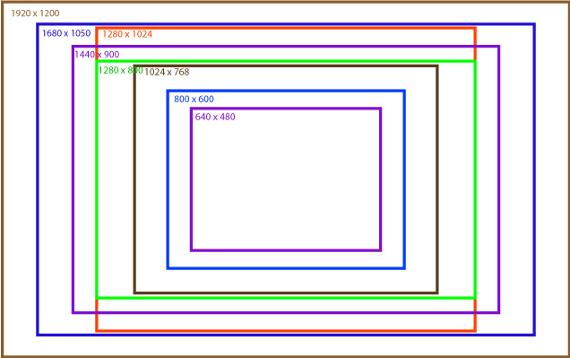 Dùng TV LCD thay cho màn hình máy tính có được không?