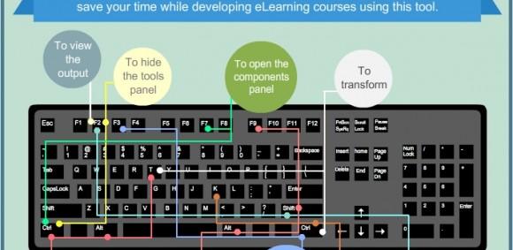 Những phím tắt đơn giản mà cực hữu ích trong Google Chrome và Cốc Cốc